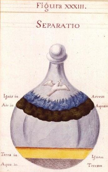 Figure XXXIII-Sapinetia Veretum
